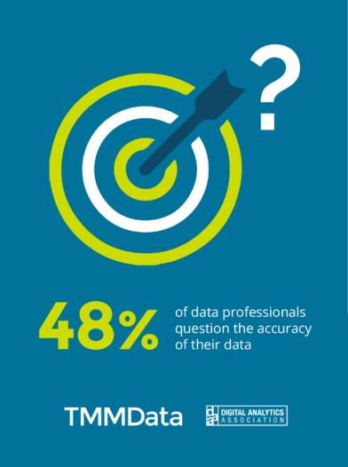 Data analyst survey 2017