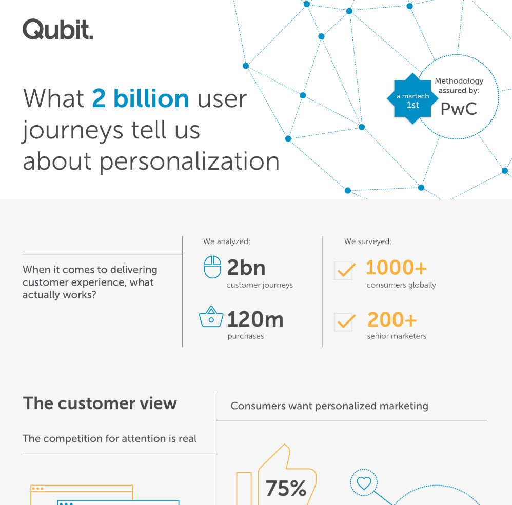 2 billion journeys personalization - Qubit